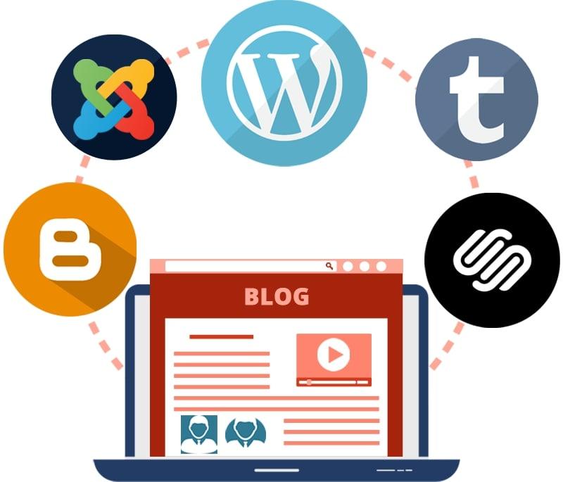 blogging guide - viral-a