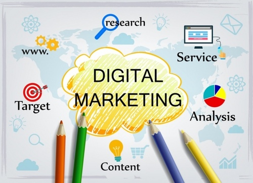 digital marketing viral-a